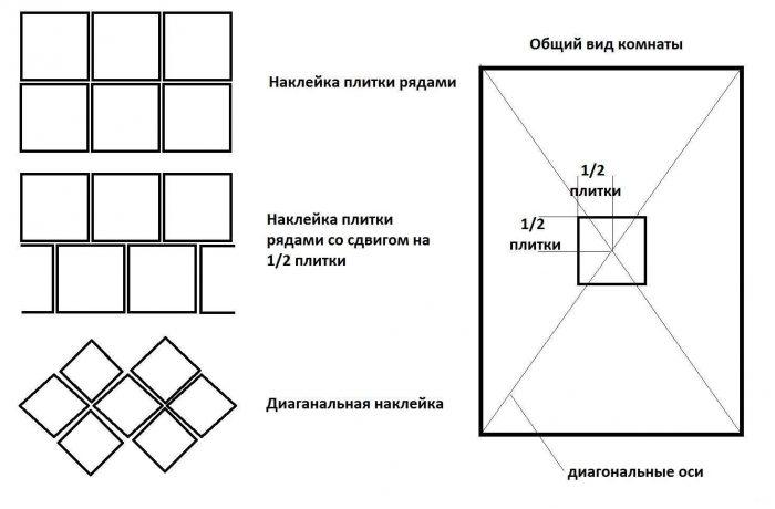 схемы укладки плитки на потолок