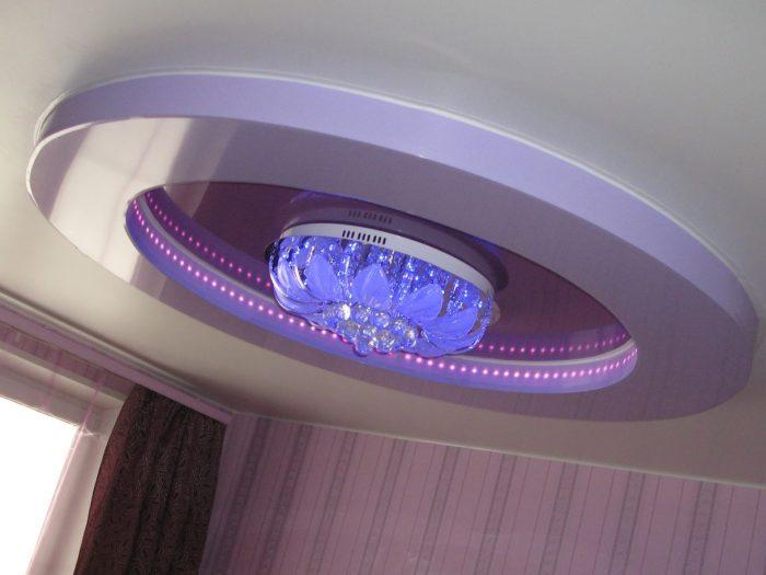 отделка круглого потолка из гипсокартона