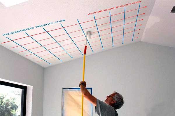 направление покраски потолка